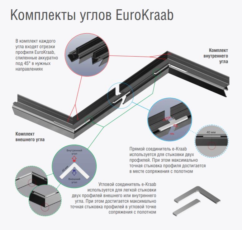 еврокраб потолки