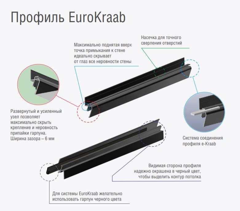 теневое примыкание потолка на профиль eurokraab